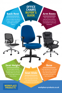 Common features of office chairs - Office chair buyers guide