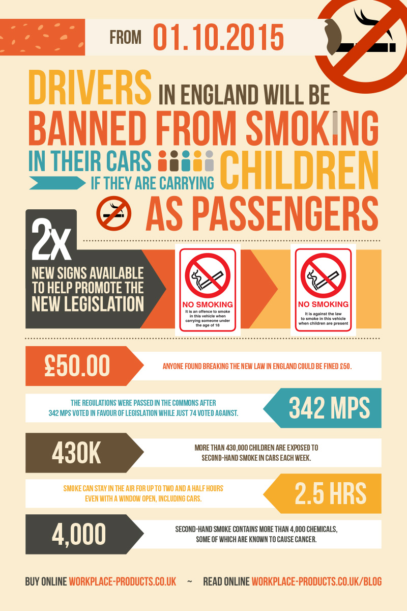Infographic - Smoking in private vehicles carrying children