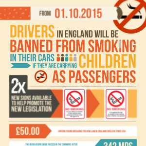 Drivers in England will be banned from smoking in their car while carrying children as passengers from 1st October 2015