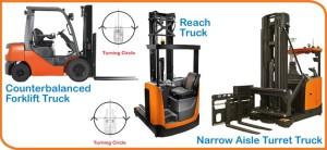 Forklift Truck types