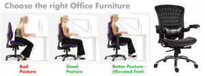 Adjustable Office Chairs and Desks prevent RSI