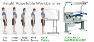 Image showing how adjusting a workbench automatically improves posture