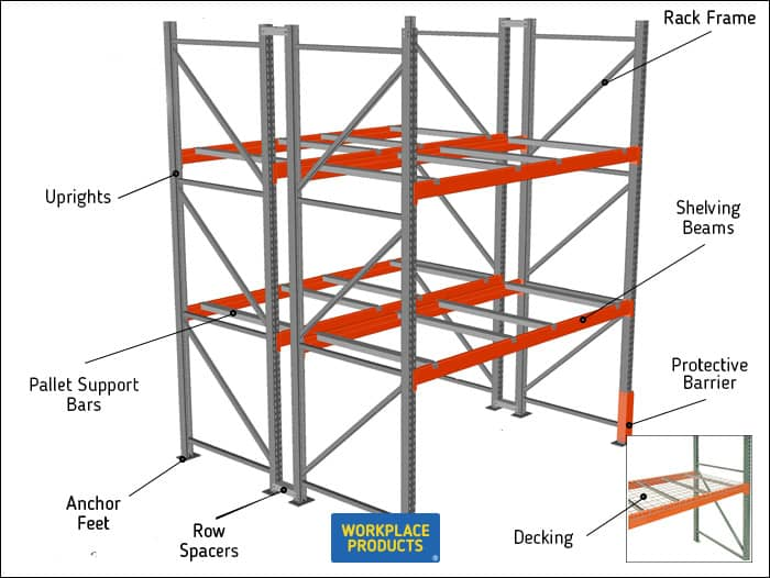 Industrial Shelving and Racking Components Diagram