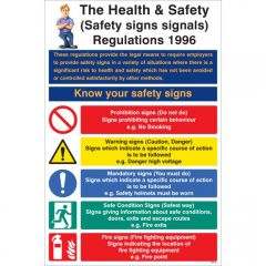 Regulation and Safety Guidance Poster