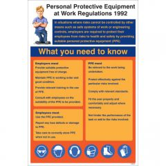 PPE at work regulations 1992 poster