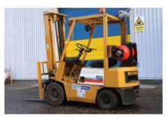 Forklift Safe Equipment Management System