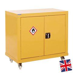 Hazardous Substance Mobile Cabinets
